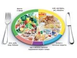 Империал - иконка «питание» в Энгельсе